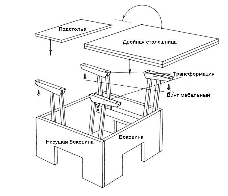 Стол трансформер своими руками чертежи механизма 49