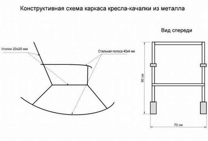 Кресло качалка своими руками чертежи