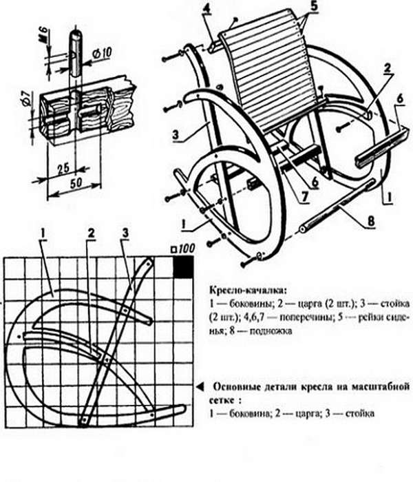 Кресло качалка из фанеры чертежи и фото своими руками