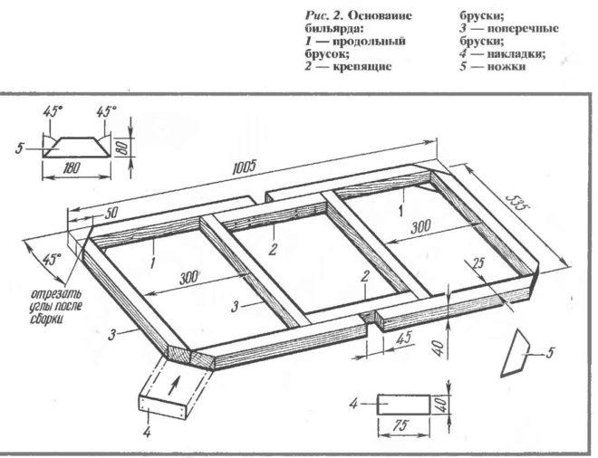 бильярдных столов чертежи фото