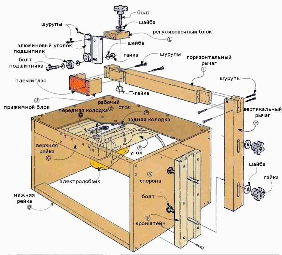 Стол для лобзика и фрезера с чертежами