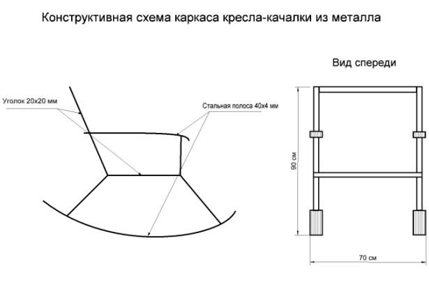 Как сделать бумажную форму для кекса своими руками