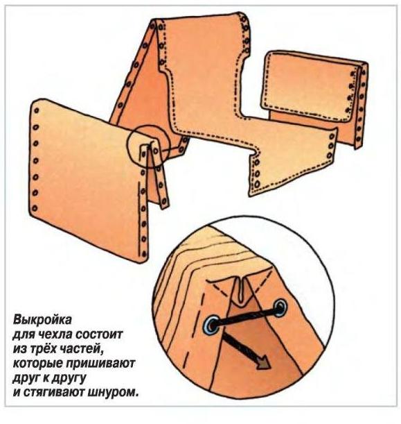 Как сделать выкройку для чехла дивана своими руками