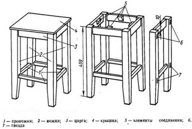 Как сделать табуретку своими руками чертежи 6