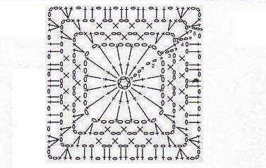 чехол на табурет как связать крючком схемы и описание