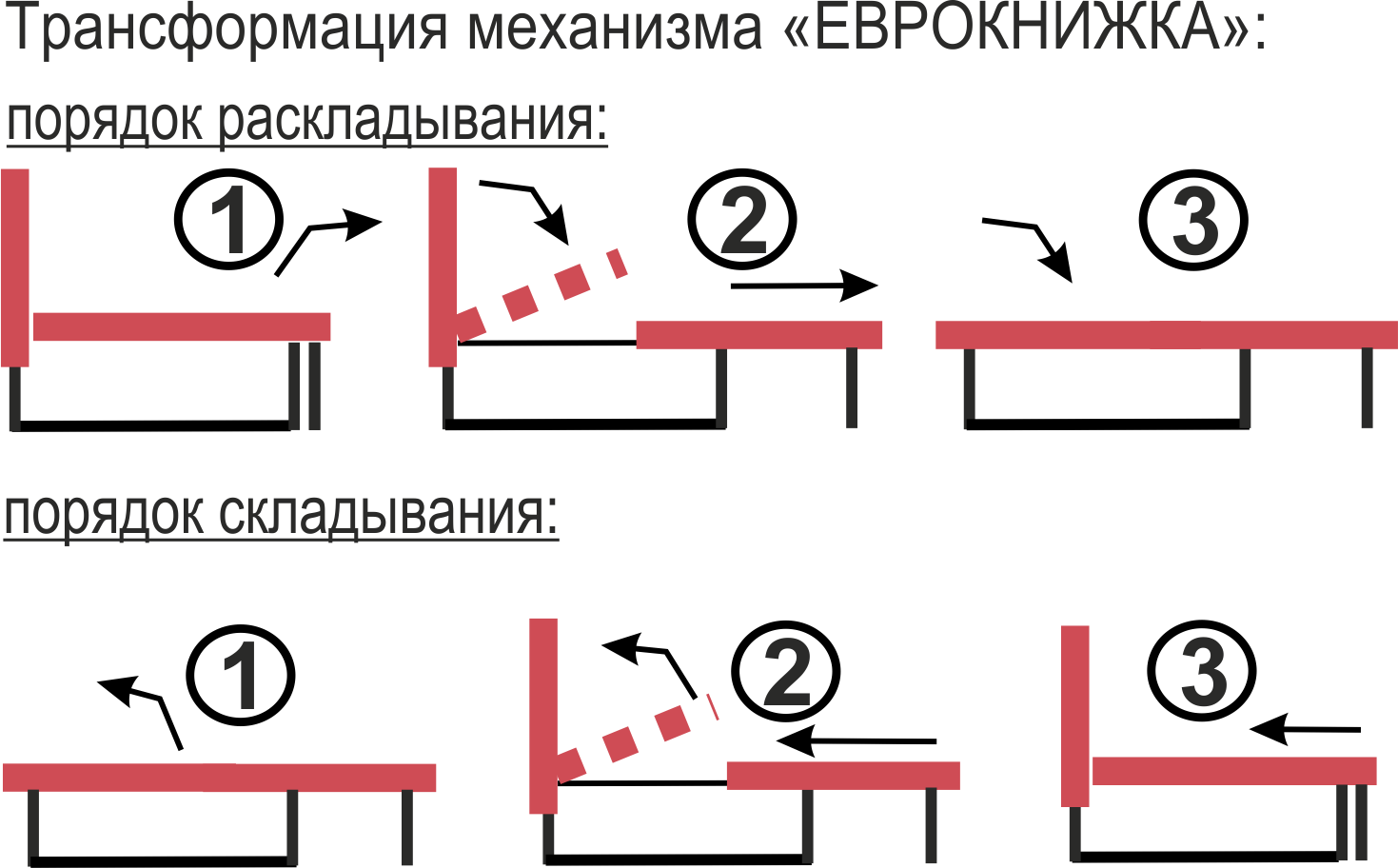 диван еврокнижка своими руками чертежи и схемы размер стандарт